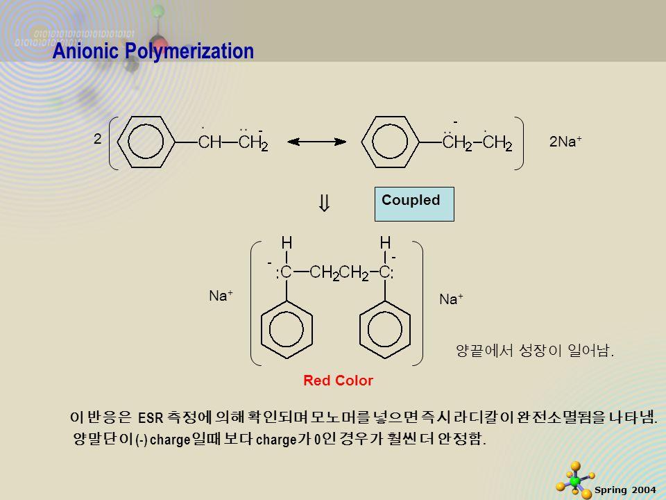 4 Spring 2004 Anionic Polymerization 2) Anionic Polymerization 특 징 (1) 통상 성장 anion 이 ion 으로 존재하지 않고 ion pair(gegenion or counter ion or zwitter ion) 으로 존재함.Counter ion or gegenion 이온 중합은 라디칼 중합보다 훨씬 더 복잡.