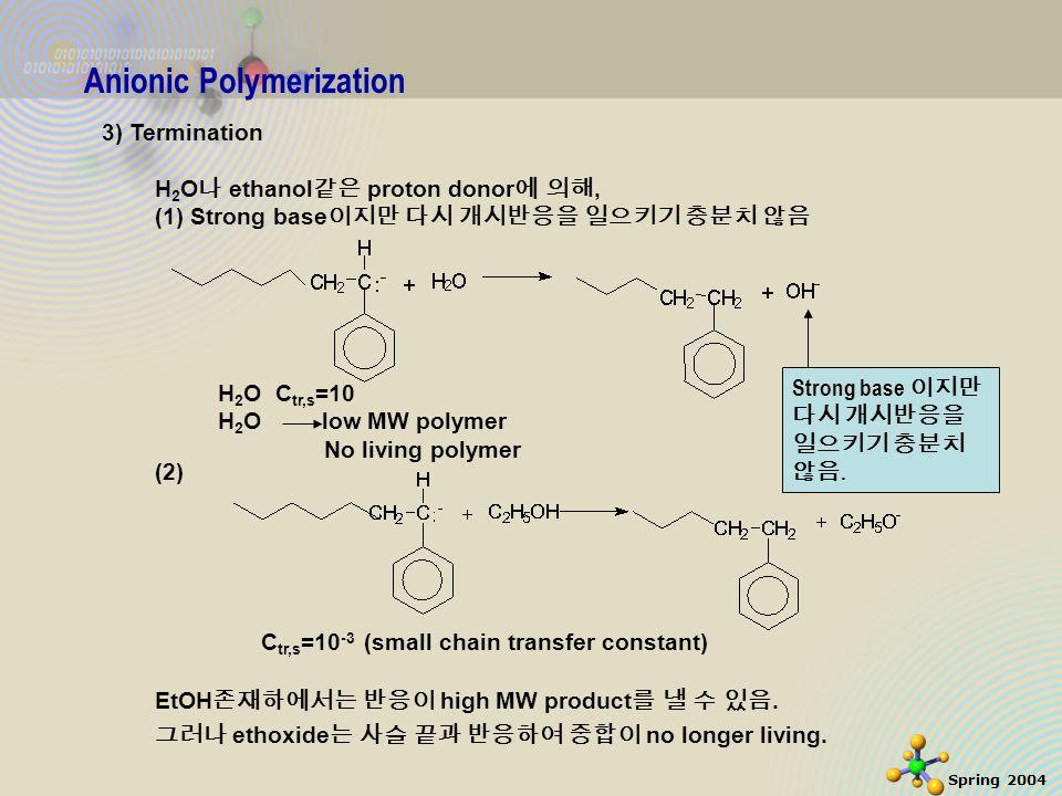 26 Spring 2004 Cationic Polymerization proton donor electron acceptor  δ-  Positively charged active center 에서 중합반응이 일어남 alkene 류의 모노머에서 중합이 일어나는 경우 electron donating 치환기를 갖는다.