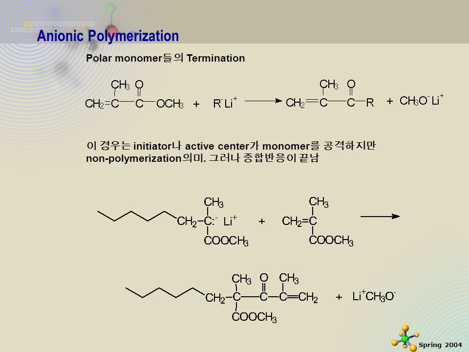 18 Spring 2004 Anionic Polymerization Effect of gegen ion on Anionic Polymerization of Styrene THFDioxane kpkp K  10 7 kp-kp- kpkp Li + 1602.2 6.5  10 4 0.94 Na + 801.53.4 K+K+ 60~800.819.8 Rb+Rb+ 50~800.121.5 CS+CS+ 220.0224.5 - Why kp- is the same value.