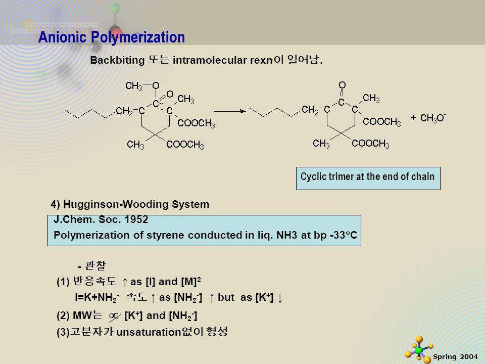 9 Spring 2004 Anionic Polymerization  [K + ] 를 가하면 R i  Dissociation of initiator Initiation step
