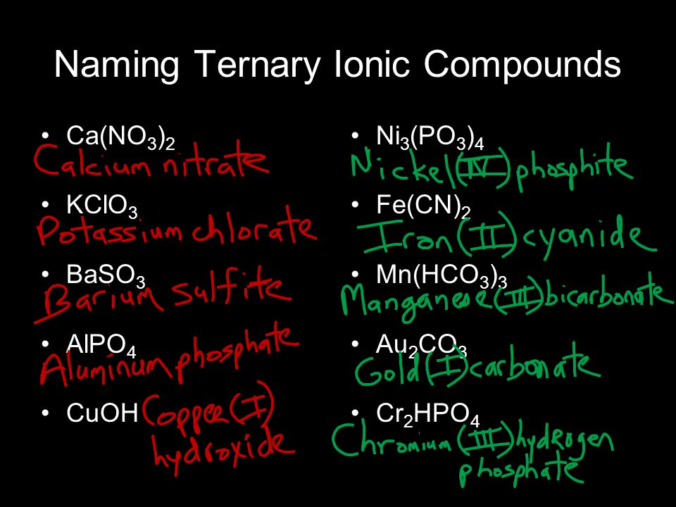 Naming Ternary Ionic Compounds Ca(NO 3 ) 2 KClO 3 BaSO 3 AlPO 4 CuOH Ni 3 (PO 3 ) 4 Fe(CN) 2 Mn(HCO 3 ) 3 Au 2 CO 3 Cr 2 HPO 4