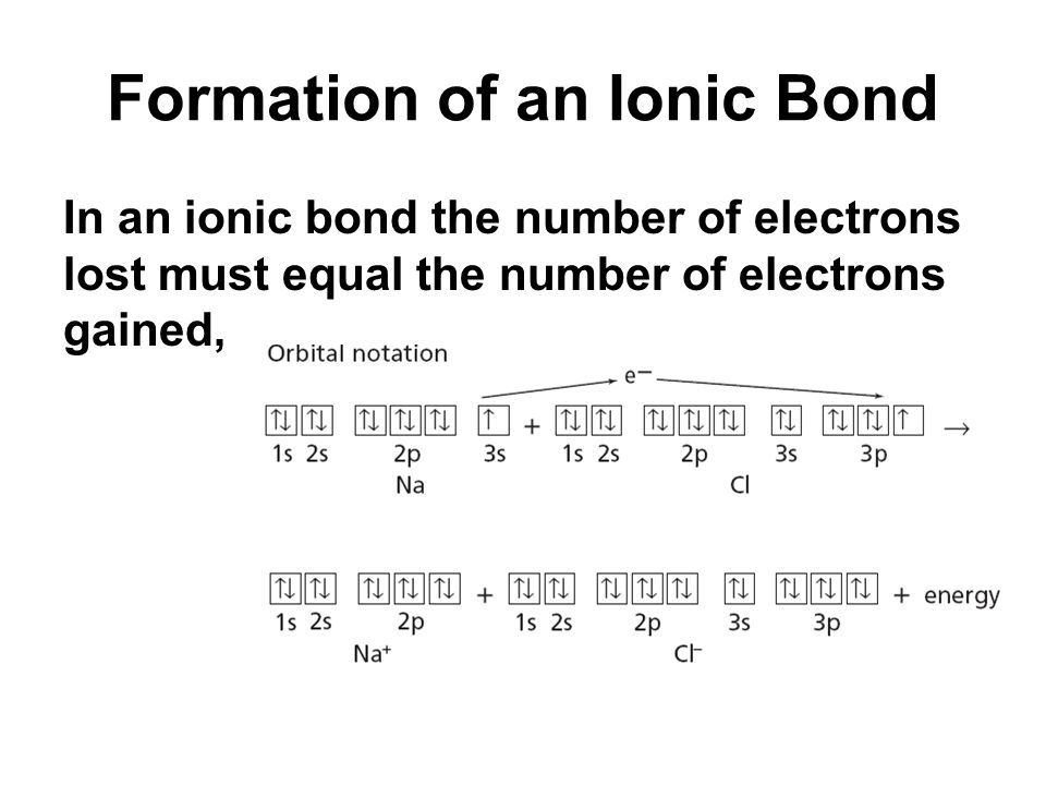 Formation of an Ionic Bond In an ionic bond the number of electrons lost must equal the number of electrons gained,