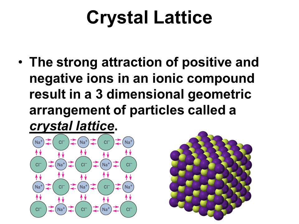 Crystal Lattice The strong attraction of positive and negative ions in an ionic compound result in a 3 dimensional geometric arrangement of particles
