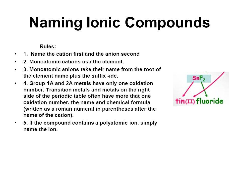Naming Ionic Compounds Rules: 1. Name the cation first and the anion second 2. Monoatomic cations use the element. 3. Monoatomic anions take their nam