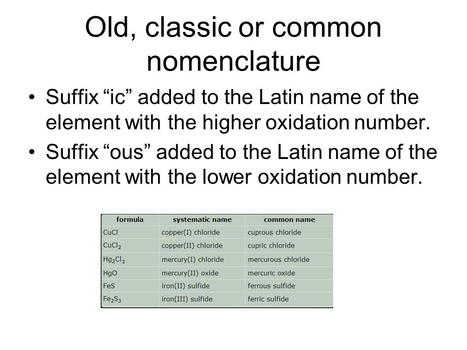 "Old, classic or common nomenclature Suffix ""ic"" added to the Latin name of the element with the higher oxidation number. Suffix ""ous"" added to the Lat"