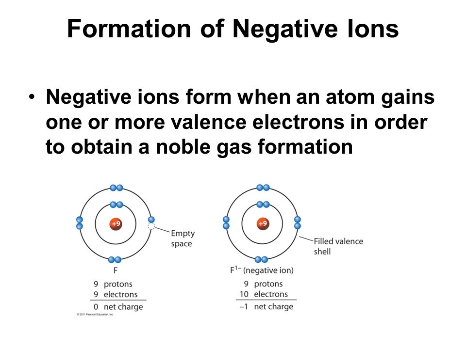 Formation of Negative Ions Negative ions form when an atom gains one or more valence electrons in order to obtain a noble gas formation