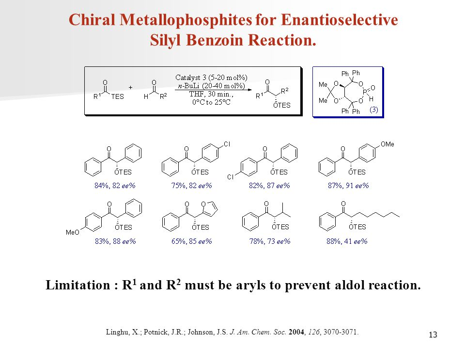 13 Chiral Metallophosphites for Enantioselective Silyl Benzoin Reaction. Limitation : R 1 and R 2 must be aryls to prevent aldol reaction. Linghu, X.;
