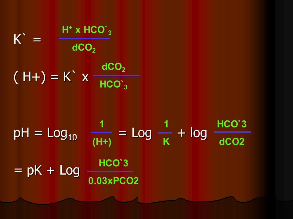 K` = ( H+) = K` x pH = Log 10 = Log + log = pK + Log H + x HCO` 3 dCO 2 HCO` 3 1 (H+) 1K1K HCO`3 dCO2 HCO`3 0.03xPCO2