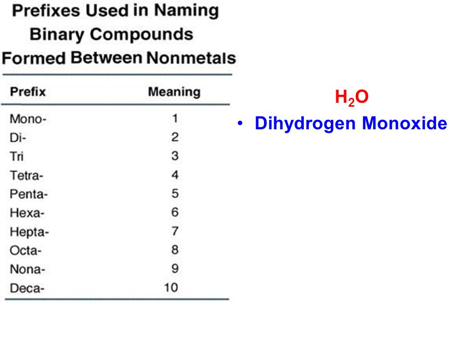 The prefix mono- is often omitted especially when the first element would have the prefix mono- CO (example: CO is named carbon monoxide, not monocarbon monoxide).