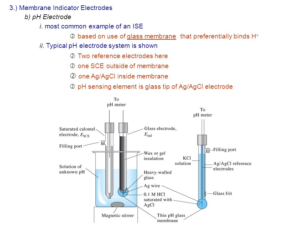 3.) Membrane Indicator Electrodes b) pH Electrode i. most common example of an ISE ' based on use of glass membrane that preferentially binds H + ii.