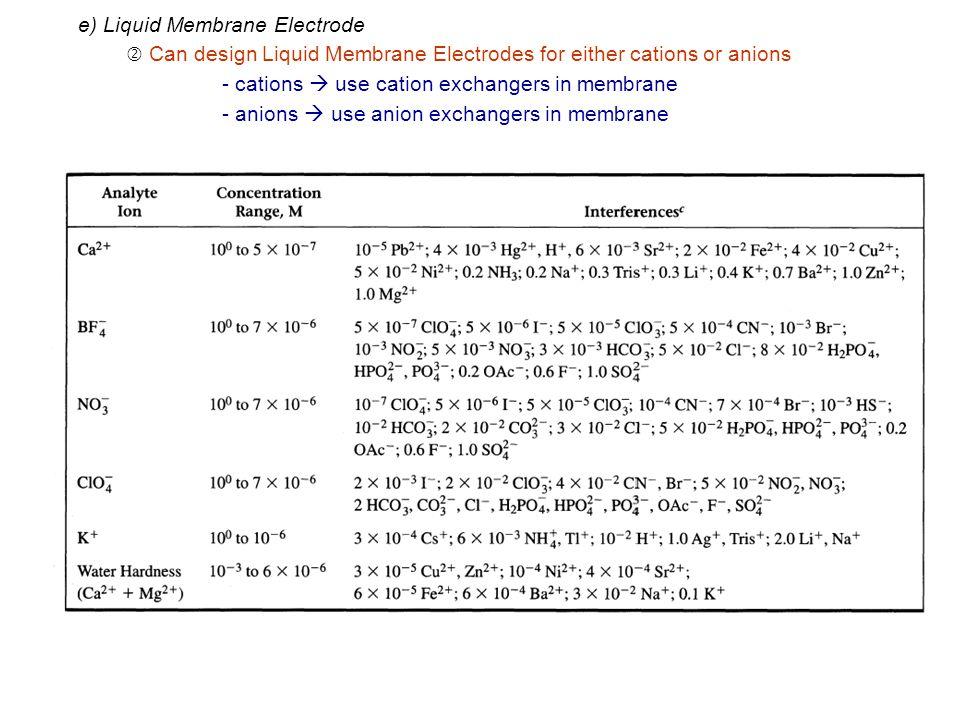 e) Liquid Membrane Electrode ' Can design Liquid Membrane Electrodes for either cations or anions - cations  use cation exchangers in membrane - anions  use anion exchangers in membrane