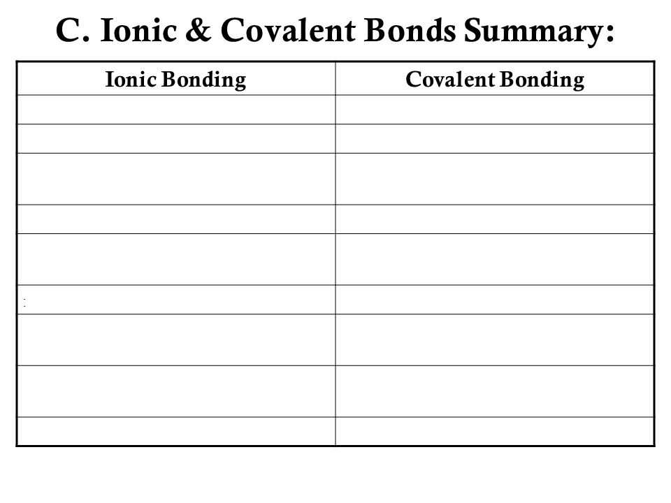 C. Ionic & Covalent Bonds Summary: Ionic BondingCovalent Bonding metal-nonmetalnonmetal-nonmetal e - transferrede - shared large electronegativity dif