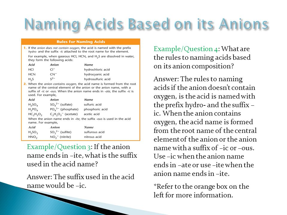 Example/Question 3: If the anion name ends in –ite, what is the suffix used in the acid name.