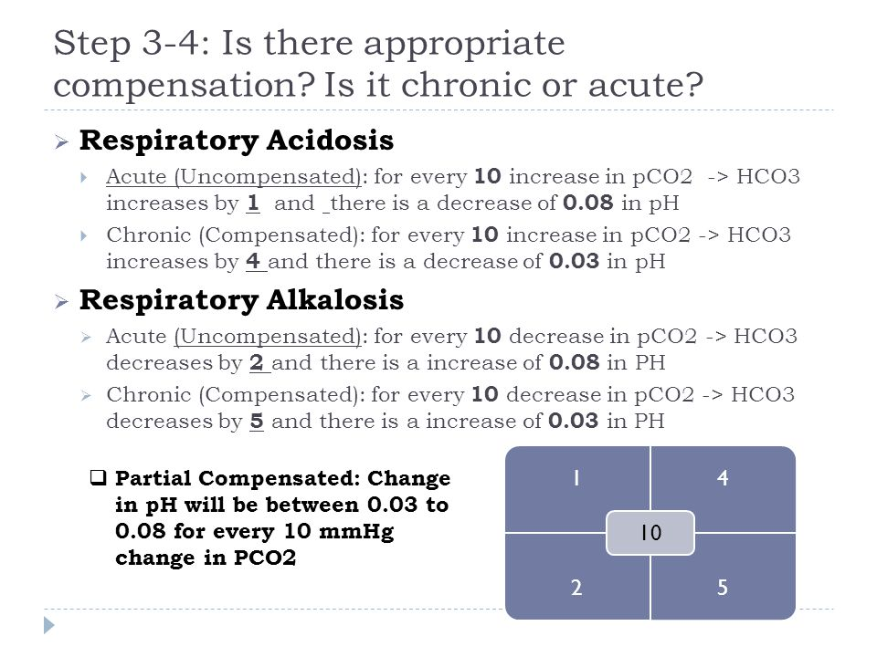 Step 3-4: Is there appropriate compensation? Is it chronic or acute?  Respiratory Acidosis  Acute (Uncompensated): for every 10 increase in pCO2 ->