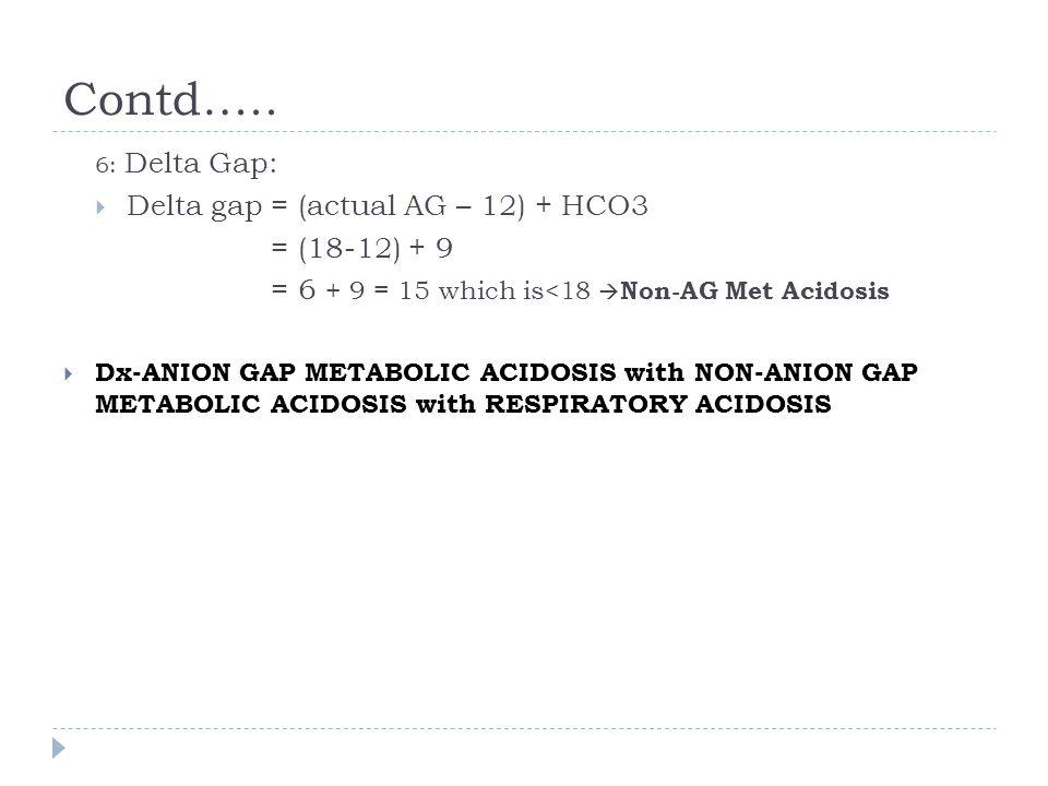 Contd….. 6: Delta Gap:  Delta gap = (actual AG – 12) + HCO3 = (18-12) + 9 = 6 + 9 = 15 which is <18  Non-AG Met Acidosis  Dx-ANION GAP METABOLIC AC
