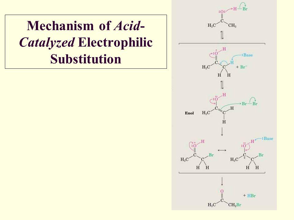 Mechanism of Acid- Catalyzed Electrophilic Substitution