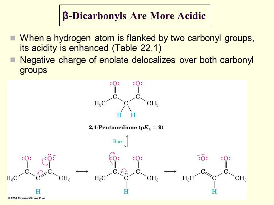 β -Dicarbonyls Are More Acidic When a hydrogen atom is flanked by two carbonyl groups, its acidity is enhanced (Table 22.1) Negative charge of enolate