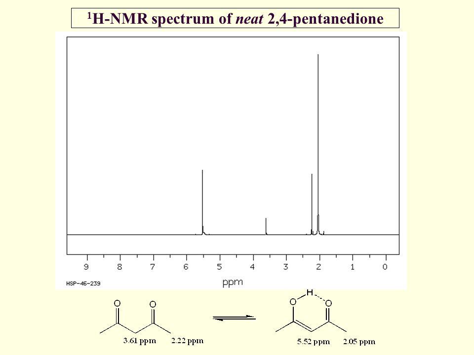 1 H-NMR spectrum of neat 2,4-pentanedione
