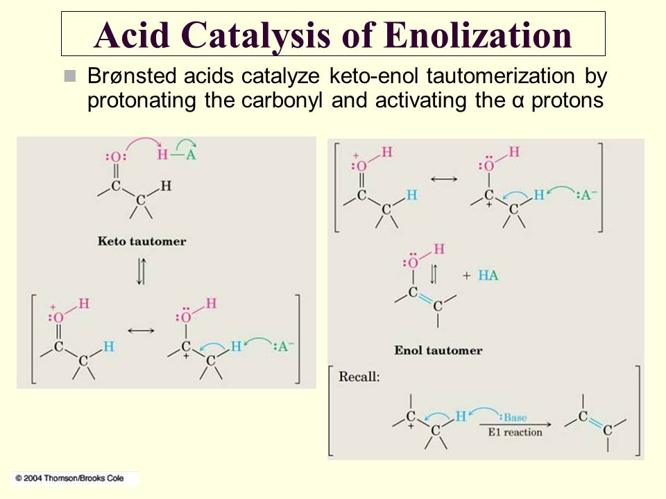 Acid Catalysis of Enolization Brønsted acids catalyze keto-enol tautomerization by protonating the carbonyl and activating the α protons