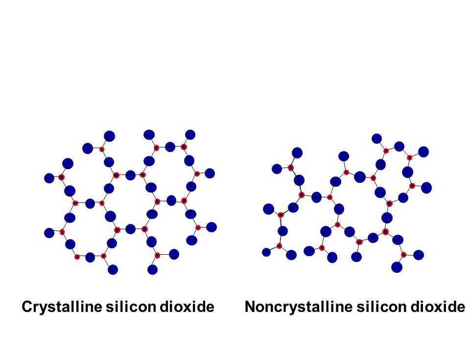 Crystalline silicon dioxideNoncrystalline silicon dioxide