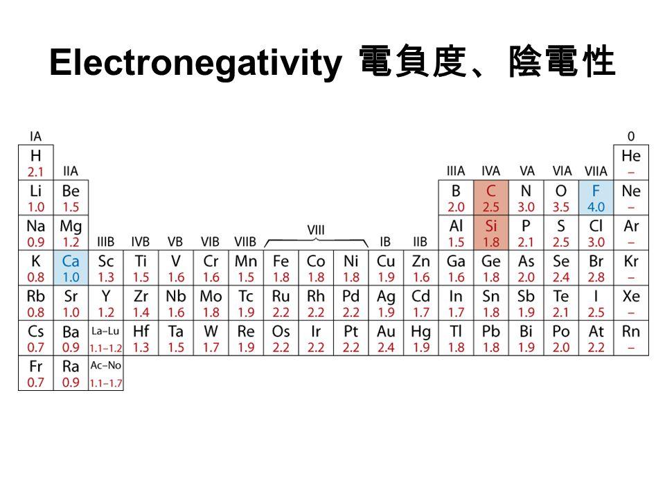 Electronegativity 電負度、陰電性