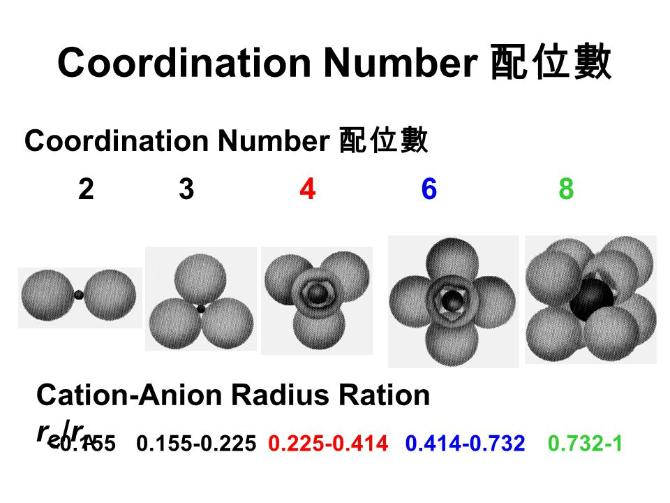 Coordination Number 配位數 23468 Cation-Anion Radius Ration r C /r A <0.1550.155-0.2250.225-0.4140.414-0.7320.732-1