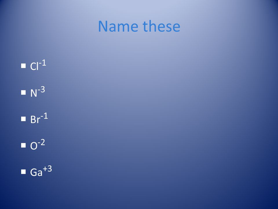 Name these  Cl -1  N -3  Br -1  O -2  Ga +3