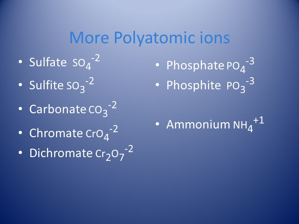 More Polyatomic ions Sulfate SO 4 -2 Sulfite SO 3 -2 Carbonate CO 3 -2 Chromate CrO 4 -2 Dichromate Cr 2 O 7 -2 Phosphate PO 4 -3 Phosphite PO 3 -3 Am