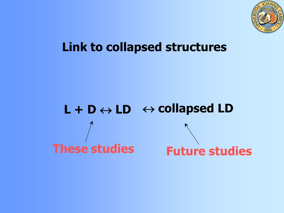 Link to collapsed structures L + D  LD These studies Future studies  collapsed LD