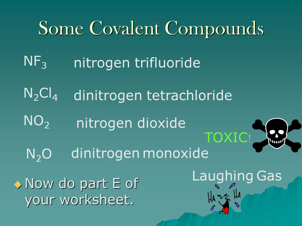 Covalent Compound Prefixes  Mono = one  Di = two  Tri = three  Tetra = four  Penta = five  Hexa = six  Hepta = seven  Octa = eight  Nona = ni