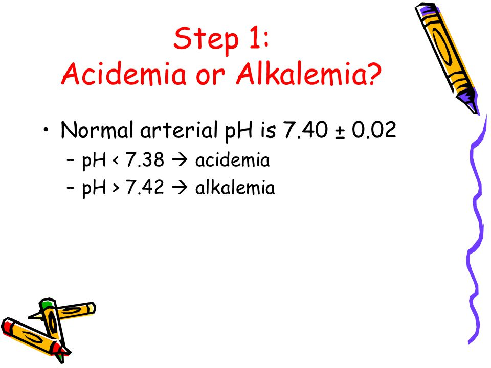 Step 1: Acidemia or Alkalemia.