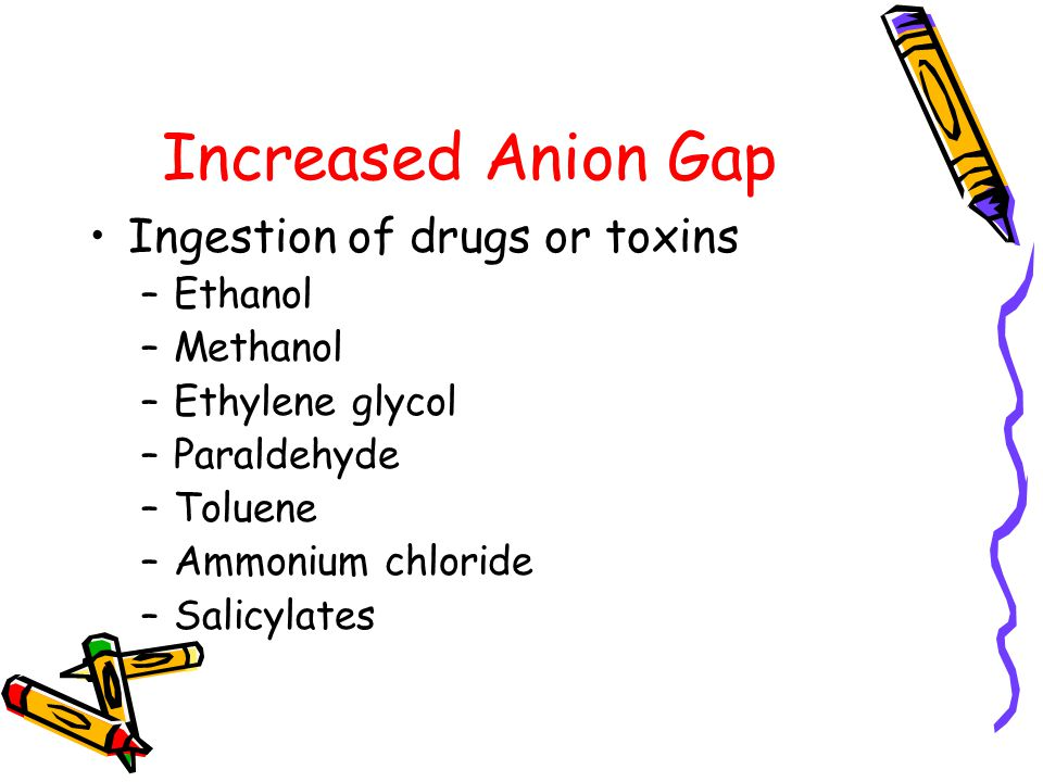 Increased Anion Gap Ingestion of drugs or toxins –Ethanol –Methanol –Ethylene glycol –Paraldehyde –Toluene –Ammonium chloride –Salicylates
