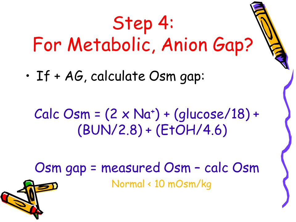 Step 4: For Metabolic, Anion Gap.