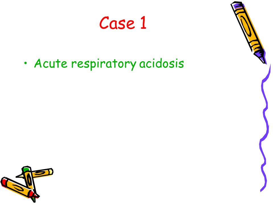 Case 1 Acute respiratory acidosis