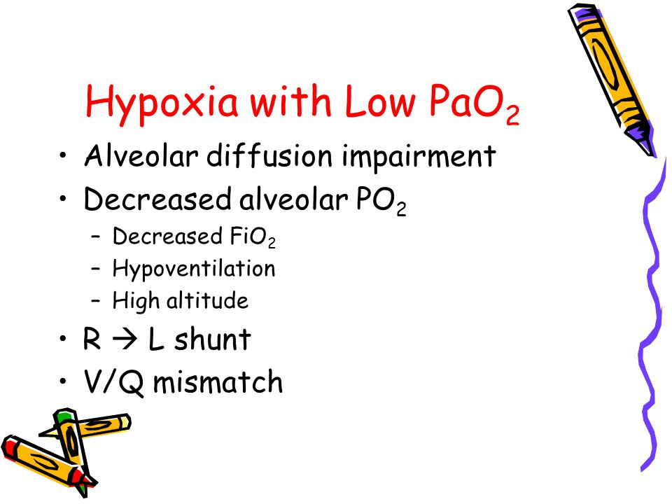 Hypoxia with Low PaO 2 Alveolar diffusion impairment Decreased alveolar PO 2 –Decreased FiO 2 –Hypoventilation –High altitude R  L shunt V/Q mismatch
