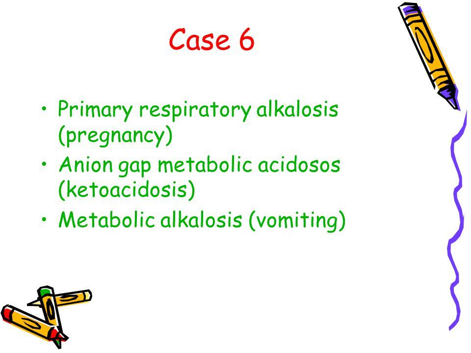 Case 6 Primary respiratory alkalosis (pregnancy) Anion gap metabolic acidosos (ketoacidosis) Metabolic alkalosis (vomiting)