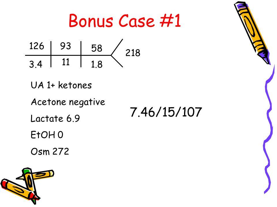 Bonus Case #1 126 3.4 93 11 58 1.8 218 UA 1+ ketones Acetone negative Lactate 6.9 EtOH 0 Osm 272 7.46/15/107