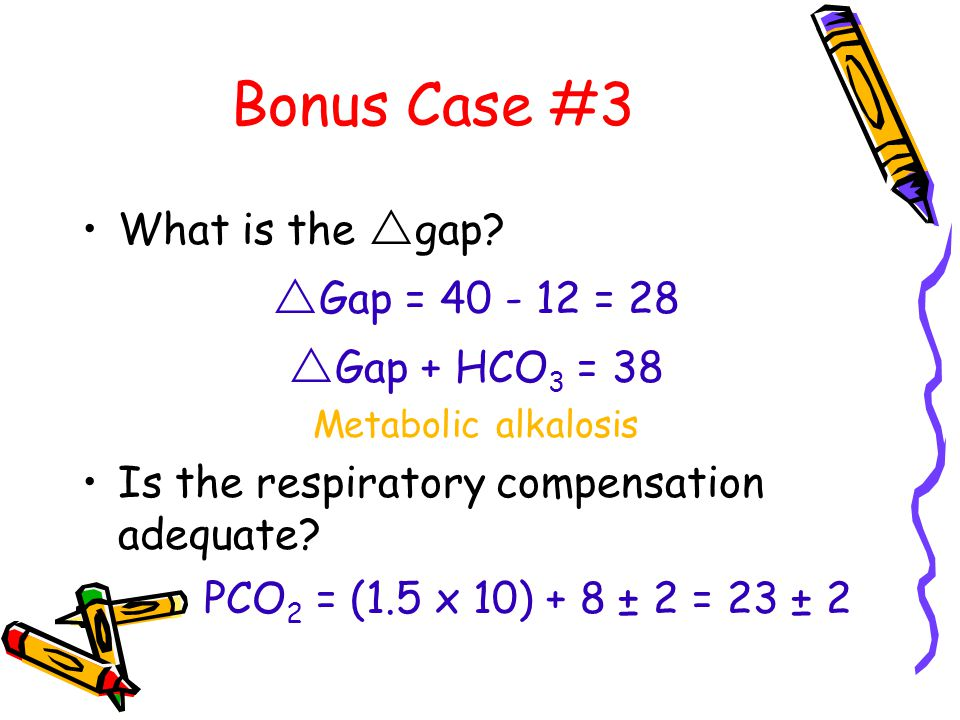 Bonus Case #3 What is the  gap.