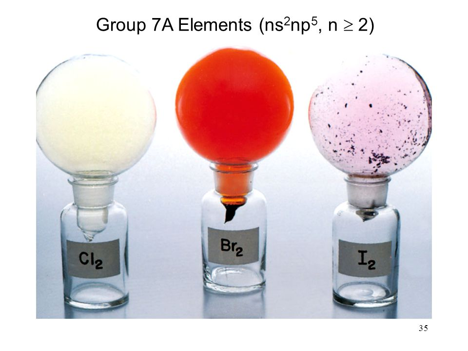 35 Group 7A Elements (ns 2 np 5, n  2)