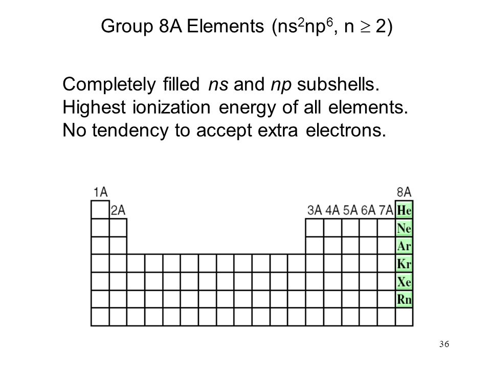 36 Group 8A Elements (ns 2 np 6, n  2) Completely filled ns and np subshells.