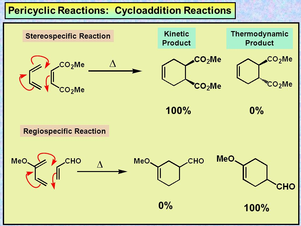 Pericyclic Reactions: Electrocyclic Reactions 100%0% Clockwise Anti-Clockwise There is no real senses of flow for the electrons in pericyclic reaction