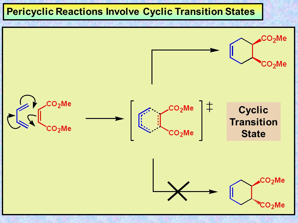 Pericyclic Reactions: Transition States Pericyclic reactions involve concerted flow of pairs of electrons going through transition states which retain