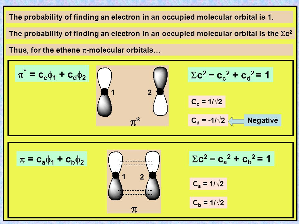 C n = Coeffecient: a measure of the contribution which the atomic orbital is making to the molecular orbital  m = Electronic distribution in the atom