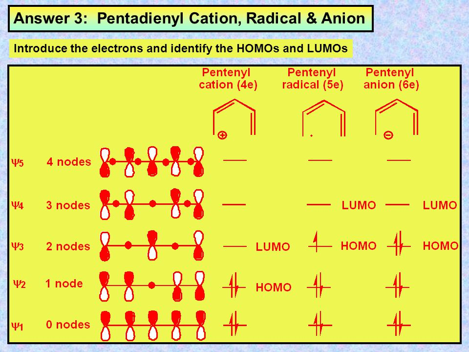 Question 3: Pentadienyl Cation, Radical & Anion Introduce the electrons and identify the HOMOs and LUMOs