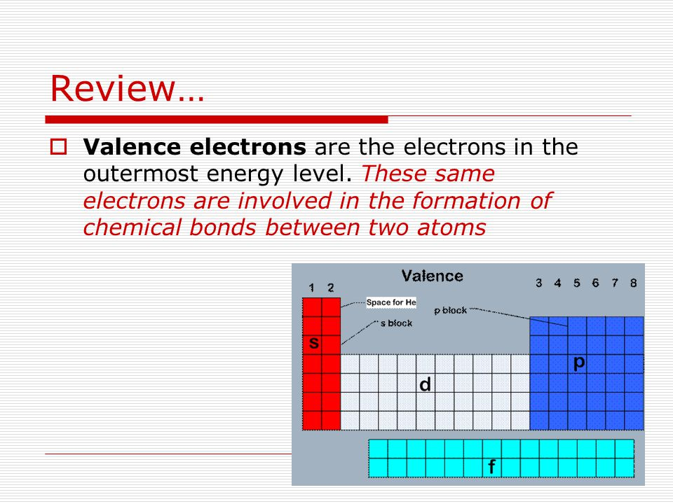 Electron-Dot Structures Especially useful when illustrating formation of chemical bonds!!