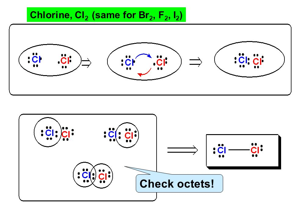 Check octets! Chlorine, Cl 2 (same for Br 2, F 2, I 2 )
