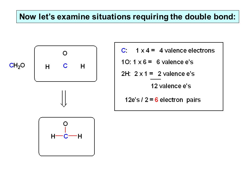 Now let's examine situations requiring the double bond: