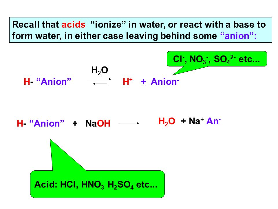 "Recall that acids ""ionize"" in water, or react with a base to form water, in either case leaving behind some ""anion"": H- ""Anion"" + NaOH H 2 O + Na + An"