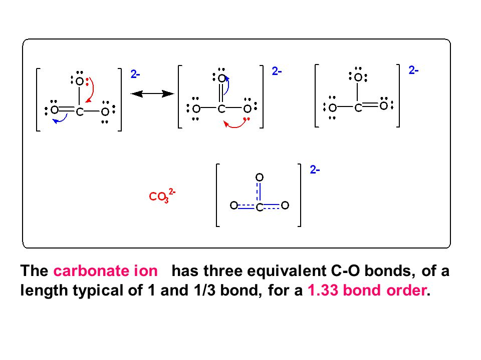 The carbonate ion has three equivalent C-O bonds, of a length typical of 1 and 1/3 bond, for a 1.33 bond order.