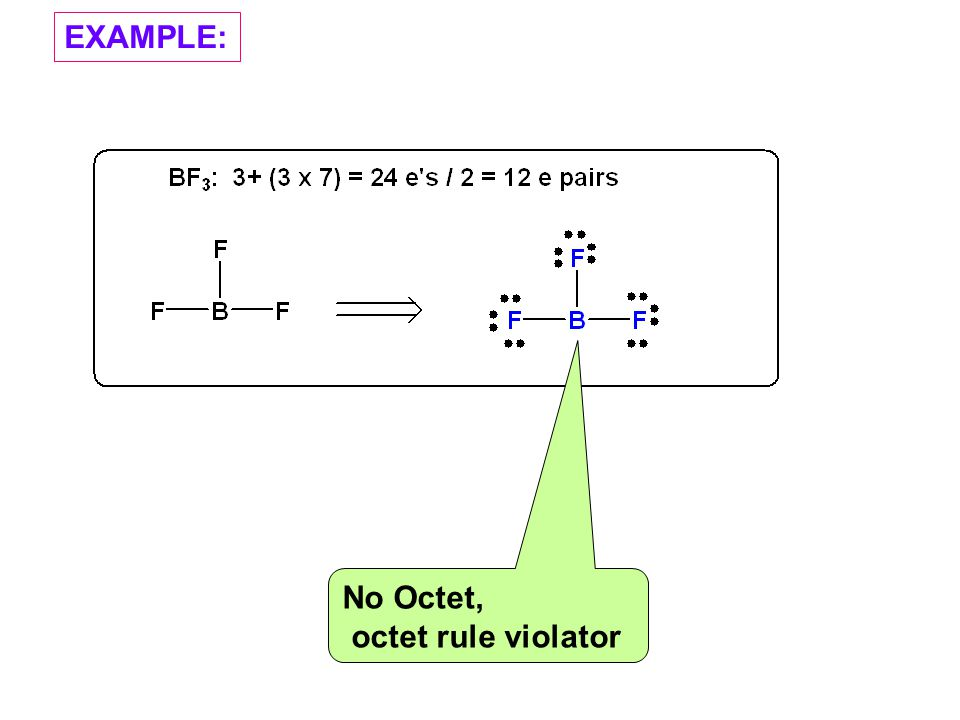 EXAMPLE: No Octet, octet rule violator